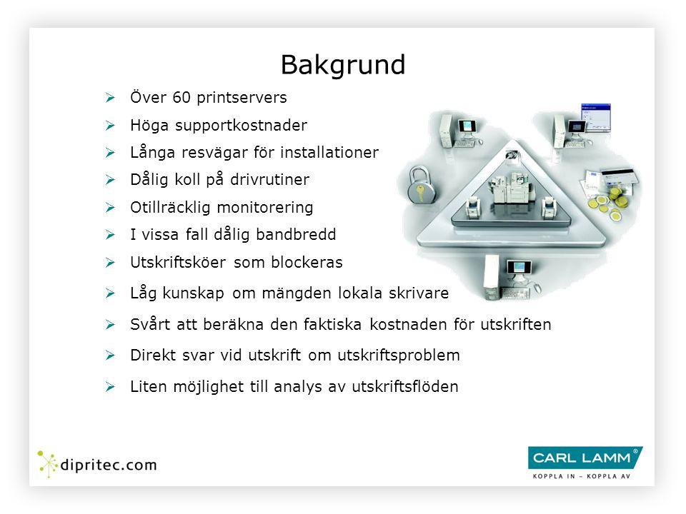 Bakgrund Över 60 printservers Höga supportkostnader