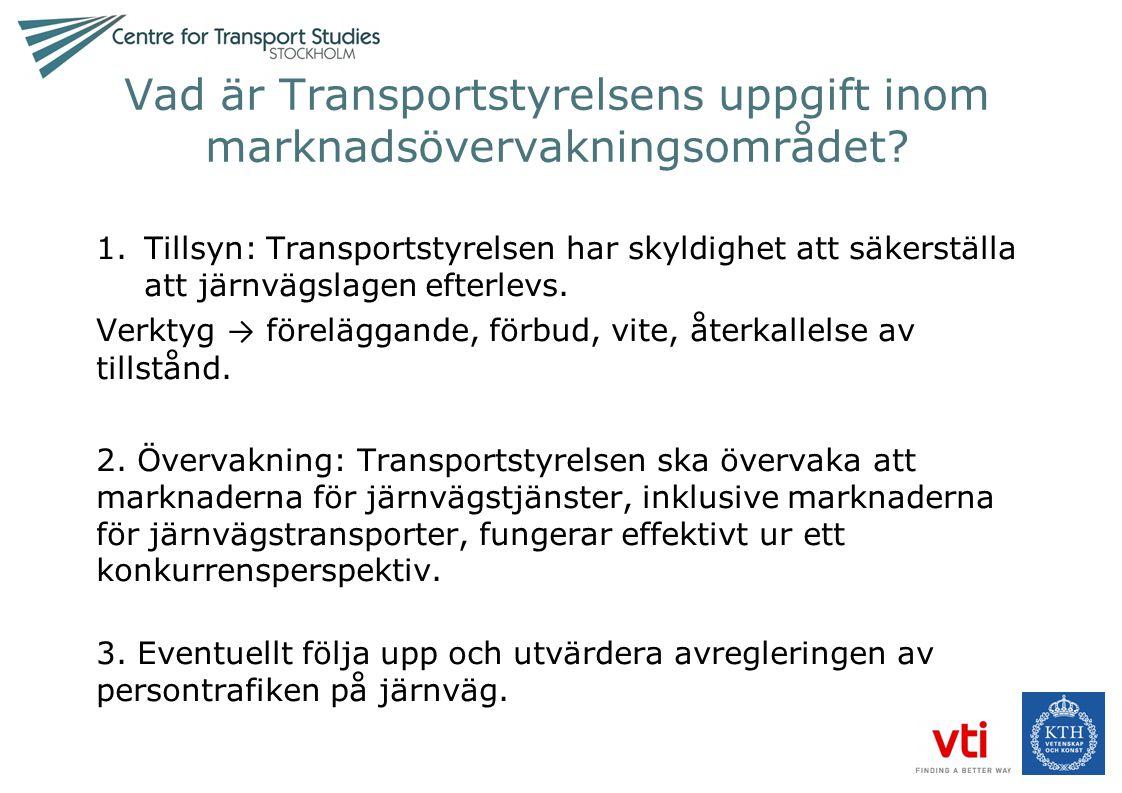 Vad är Transportstyrelsens uppgift inom marknadsövervakningsområdet