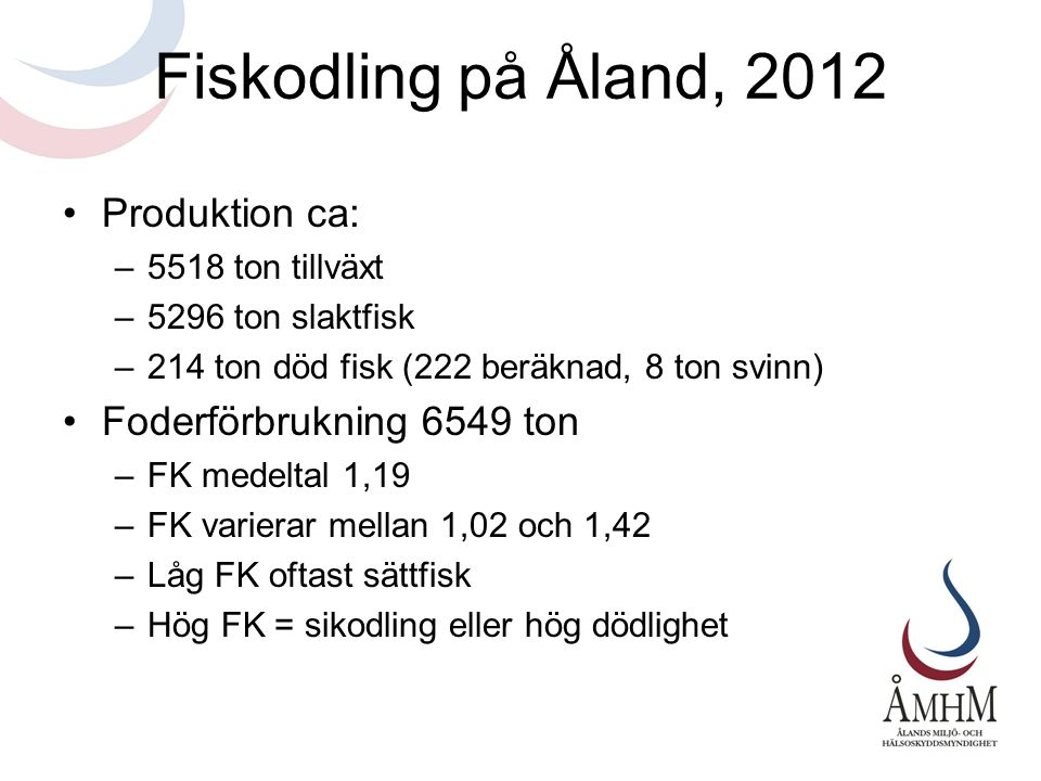 Fiskodling på Åland, 2012 Produktion ca: Foderförbrukning 6549 ton