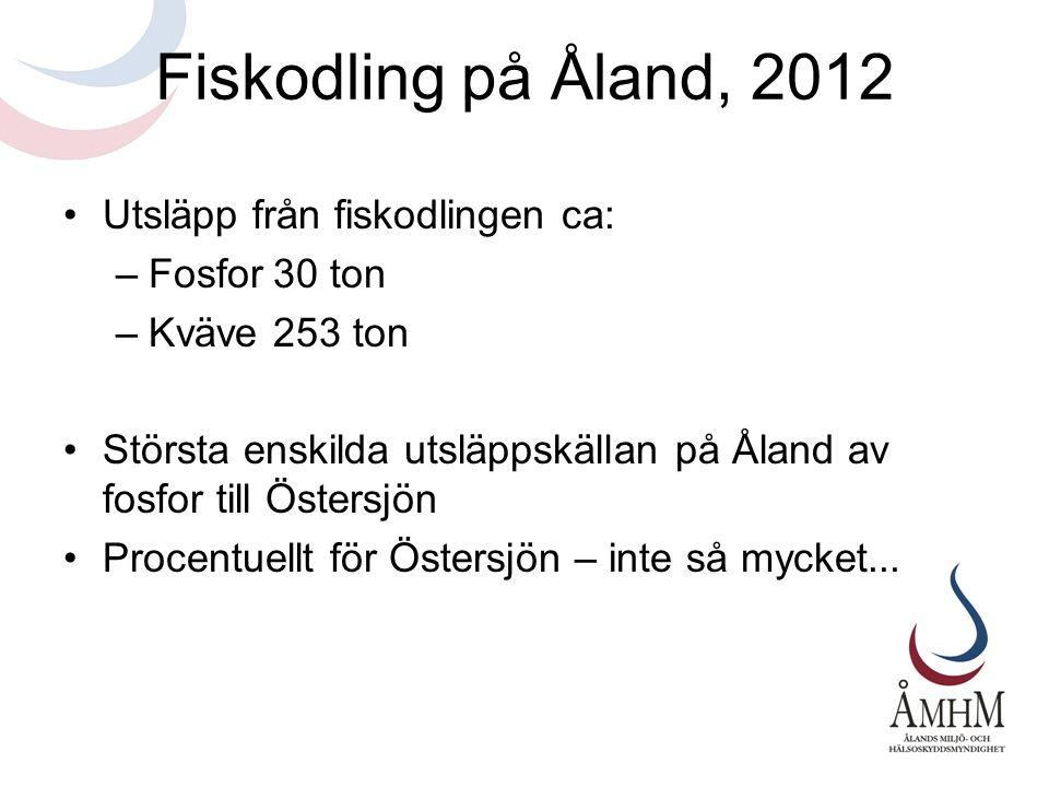 Fiskodling på Åland, 2012 Utsläpp från fiskodlingen ca: Fosfor 30 ton