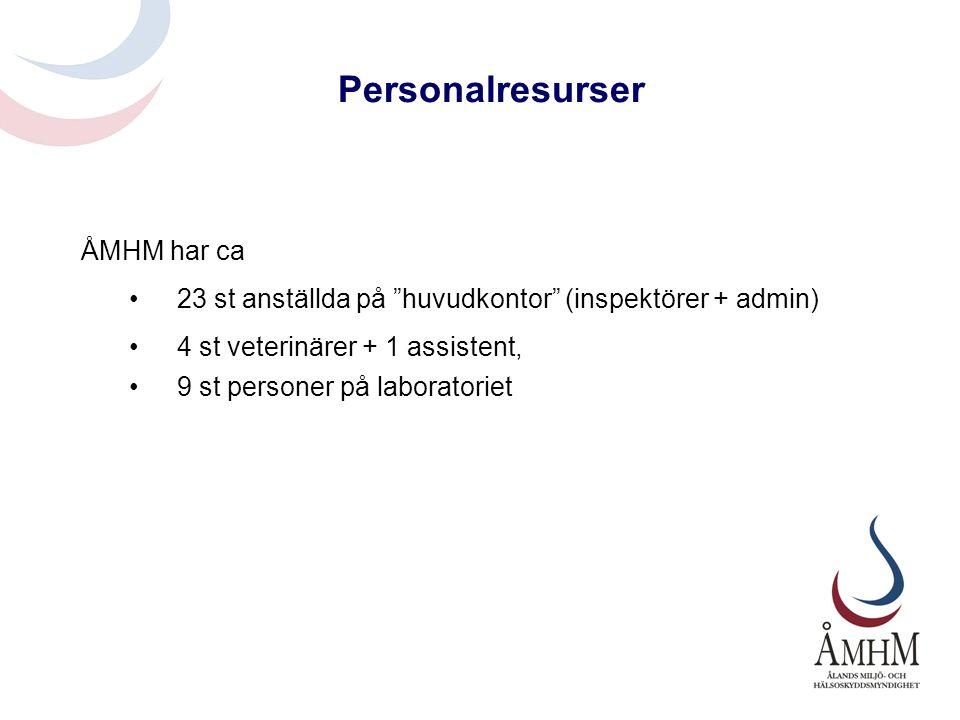 Personalresurser ÅMHM har ca