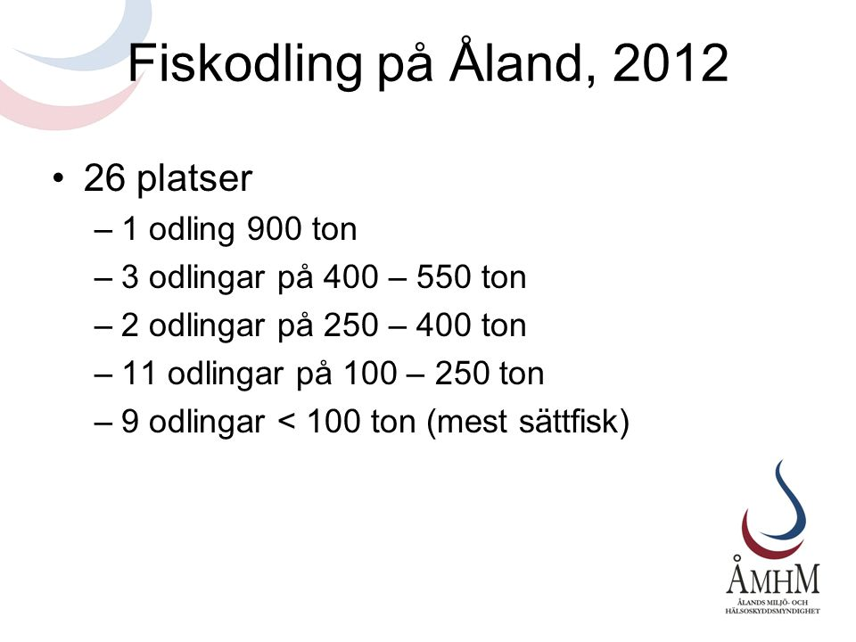 Fiskodling på Åland, 2012 26 platser 1 odling 900 ton