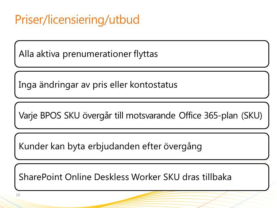 Priser/licensiering/utbud