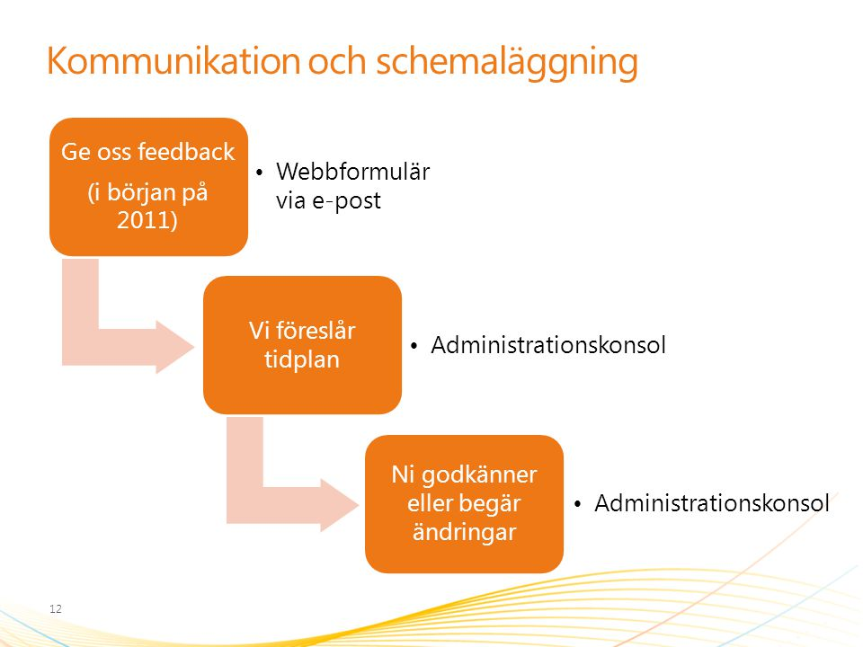 Kommunikation och schemaläggning