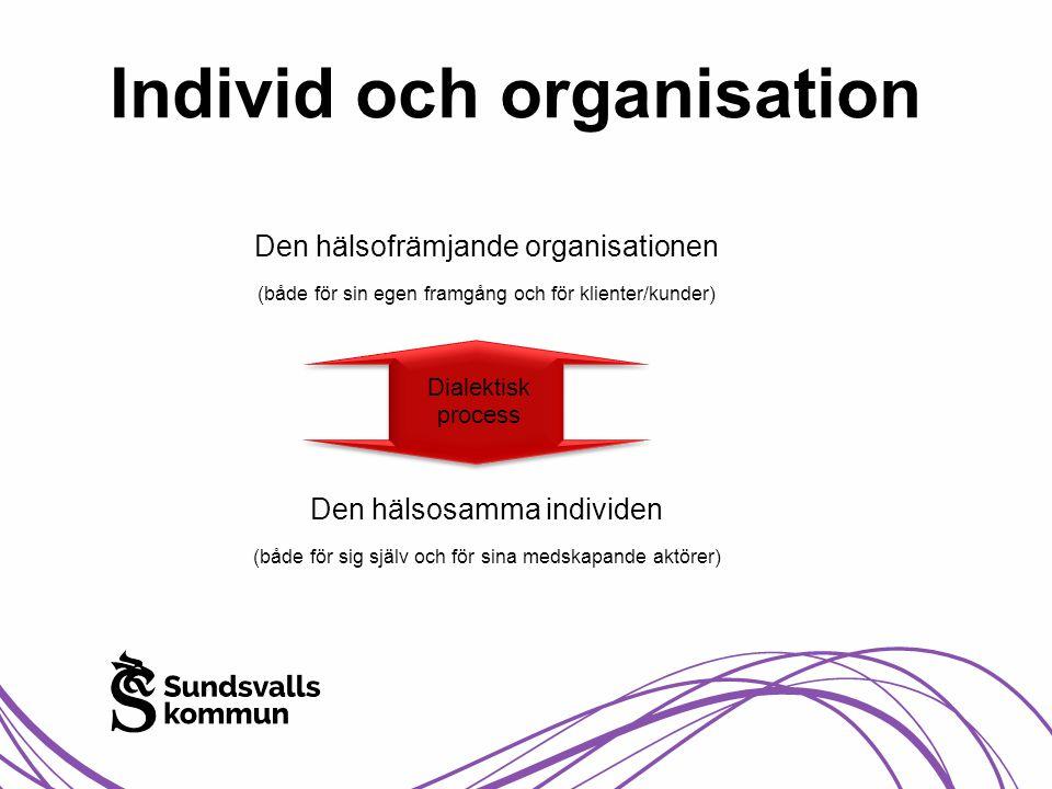 Individ och organisation