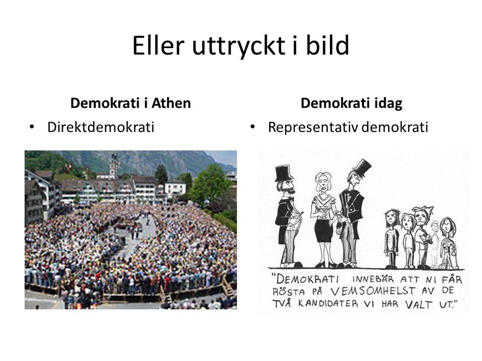 Eller uttryckt i bild Demokrati i Athen Demokrati idag Direktdemokrati