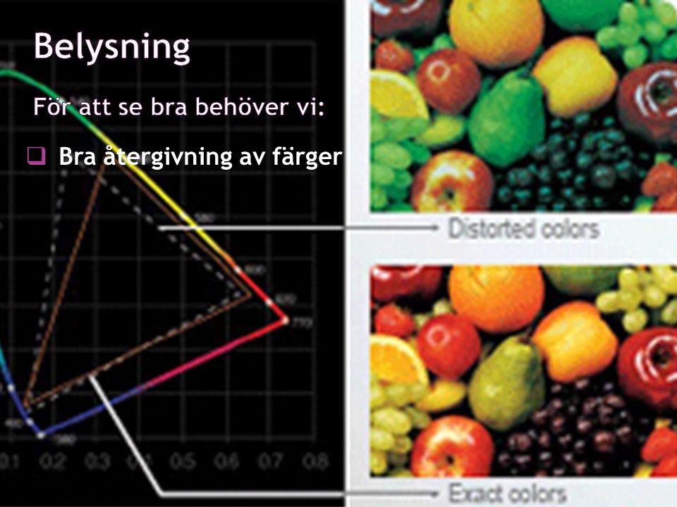 Belysning För att se bra behöver vi: Bra återgivning av färger