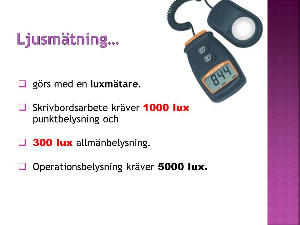 Ljusmätning… görs med en luxmätare.