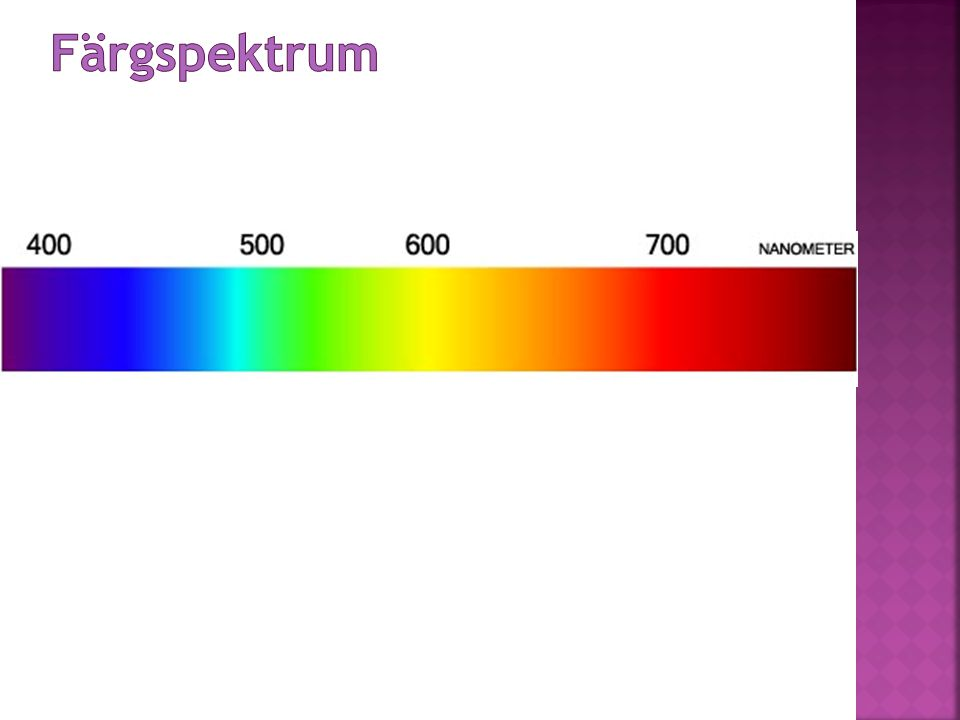 Färgspektrum