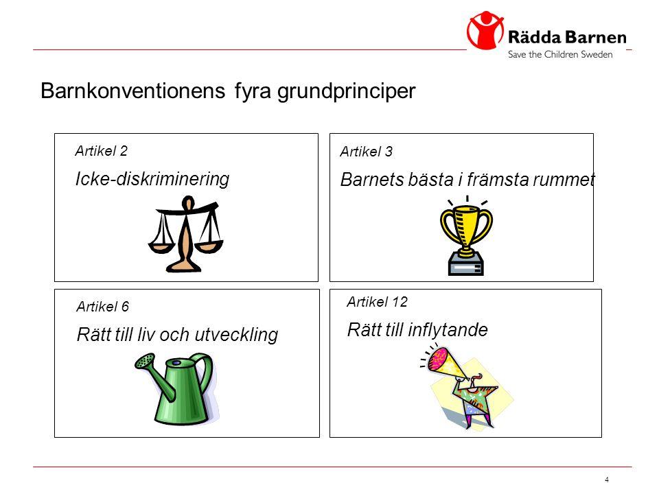Barnkonventionens fyra grundprinciper