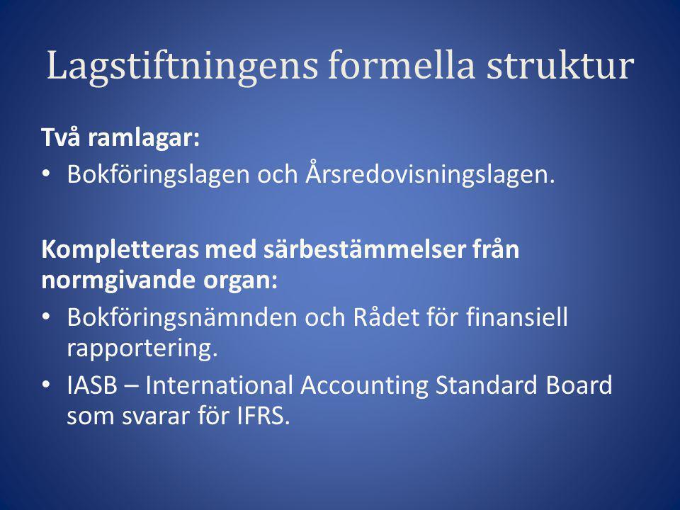 Lagstiftningens formella struktur