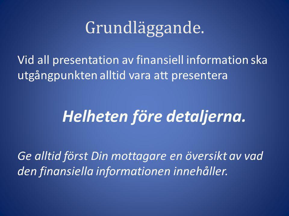 Grundläggande. Vid all presentation av finansiell information ska utgångpunkten alltid vara att presentera.