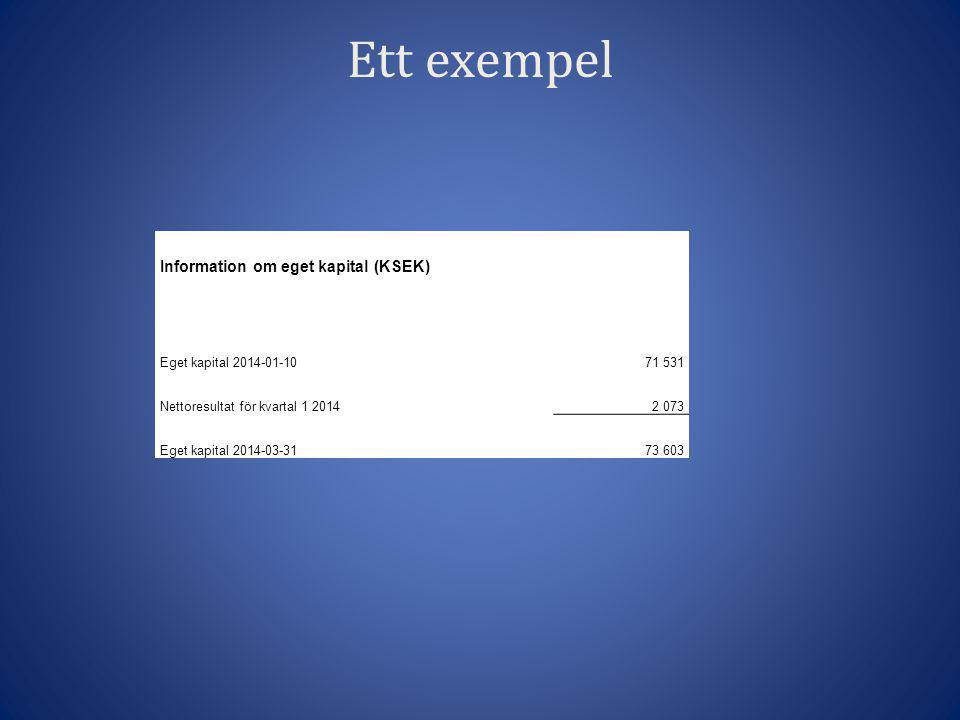 Ett exempel Information om eget kapital (KSEK) Eget kapital 2014-01-10