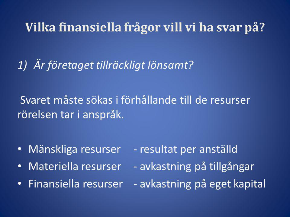 Vilka finansiella frågor vill vi ha svar på