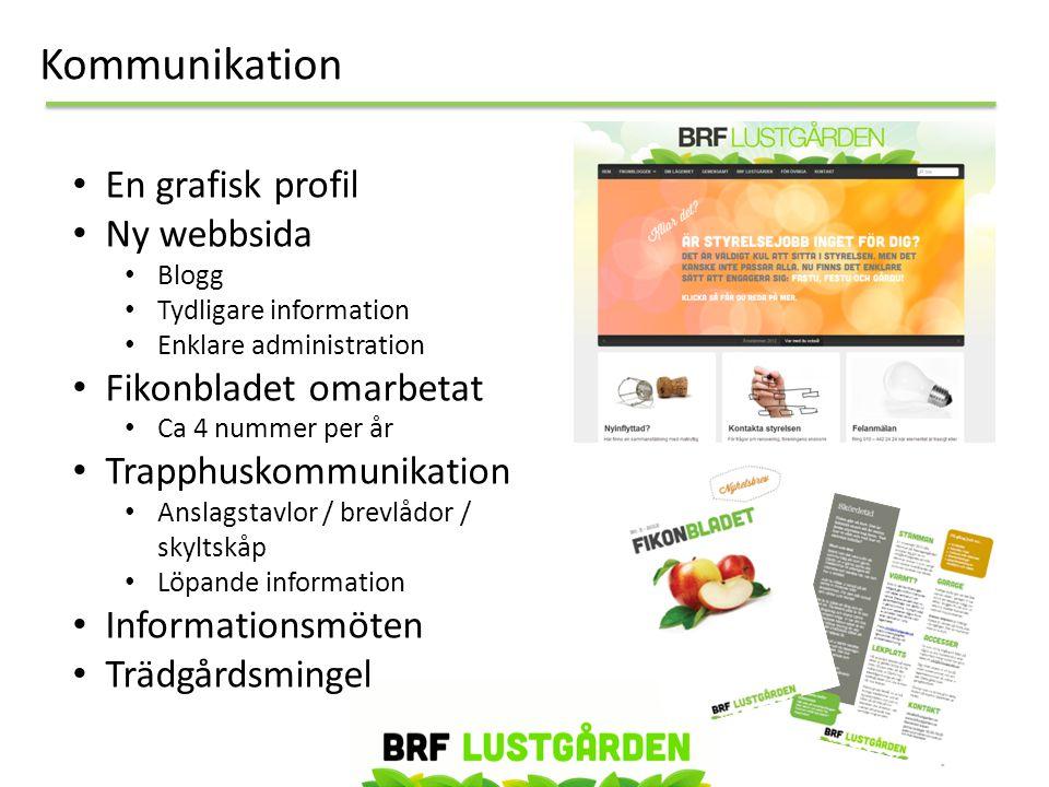 Kommunikation En grafisk profil Ny webbsida Fikonbladet omarbetat