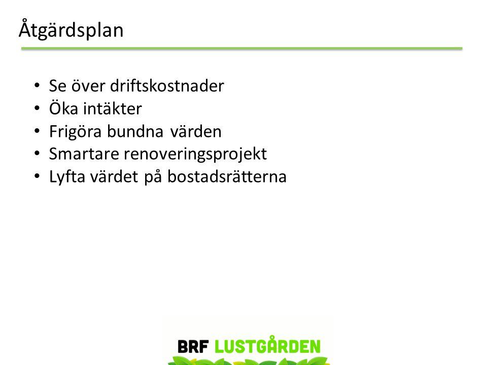 Åtgärdsplan Se över driftskostnader Öka intäkter Frigöra bundna värden