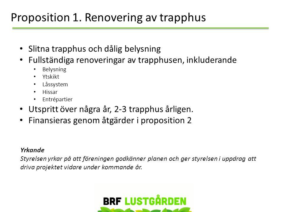 Proposition 1. Renovering av trapphus