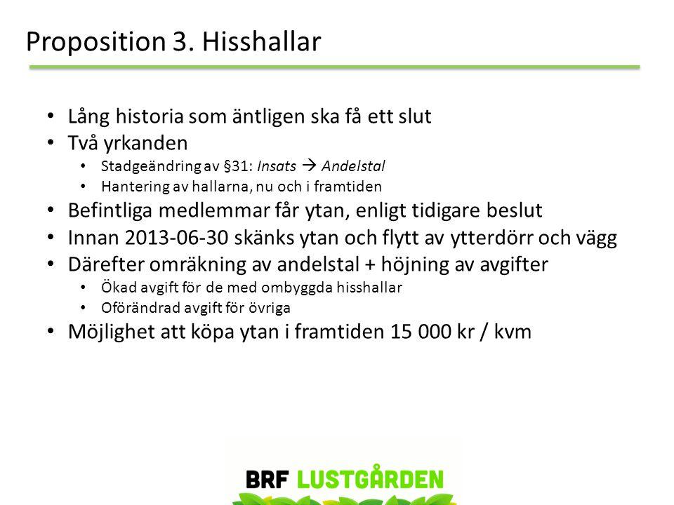 Proposition 3. Hisshallar