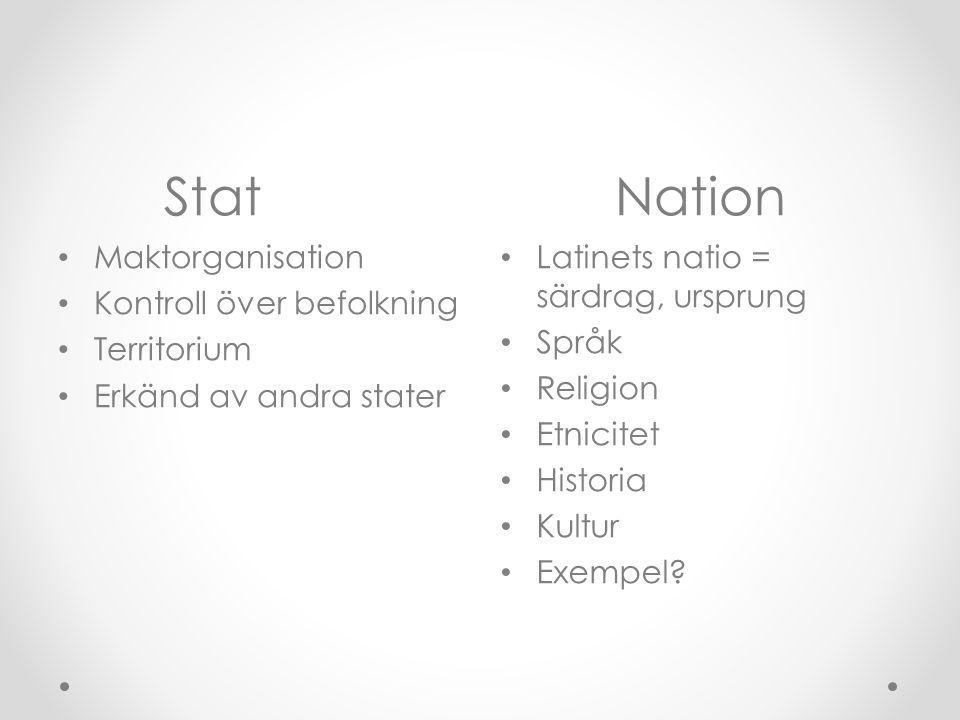 Stat Nation Maktorganisation Kontroll över befolkning Territorium