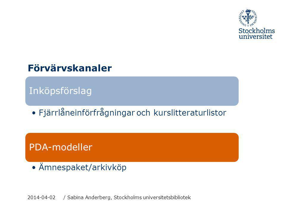 Inköpsförslag Förvärvskanaler PDA-modeller