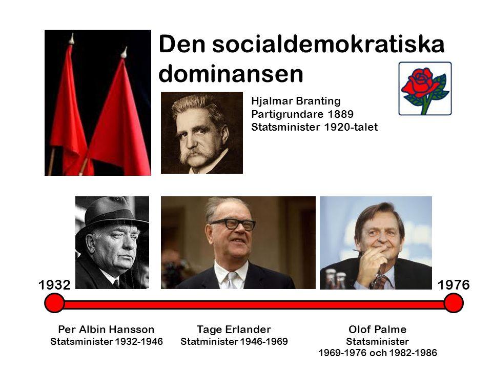 Den socialdemokratiska dominansen
