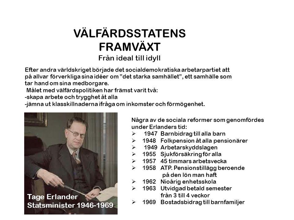 VÄLFÄRDSSTATENS FRAMVÄXT Från ideal till idyll Tage Erlander