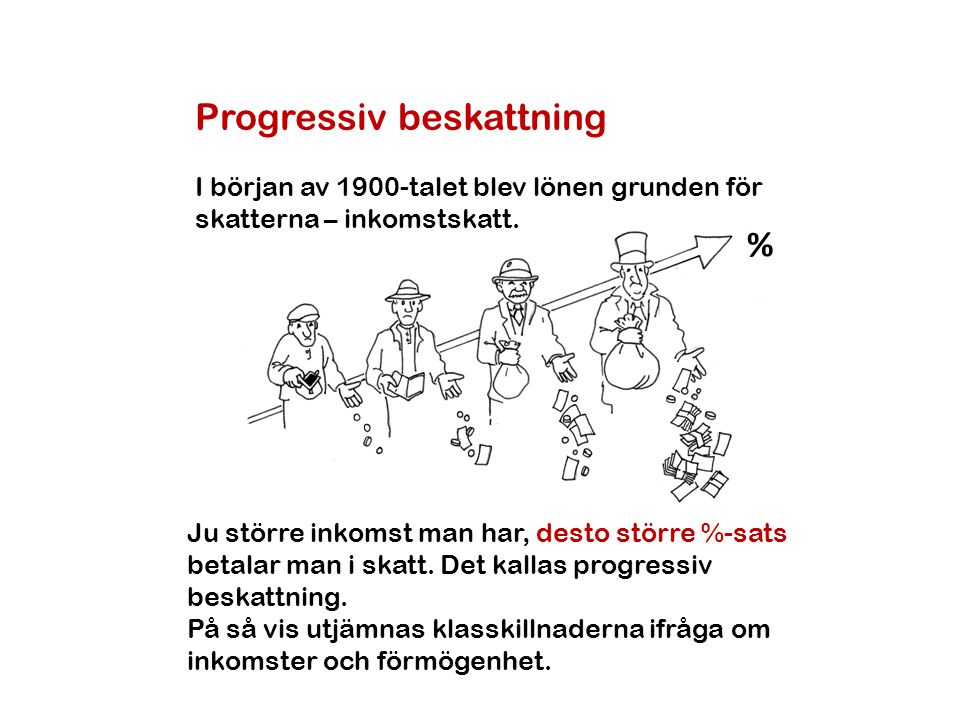 Progressiv beskattning