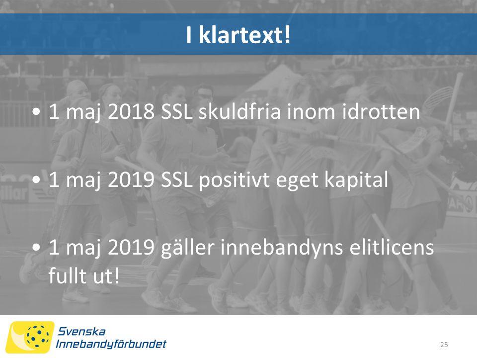 I klartext! 1 maj 2018 SSL skuldfria inom idrotten