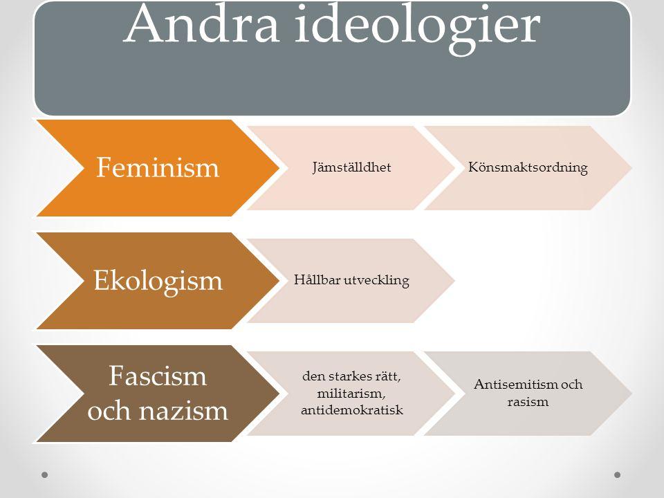 Andra ideologier Feminism Ekologism Fascism och nazism Jämställdhet