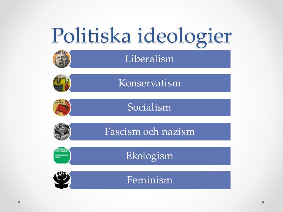 Politiska ideologier Liberalism Konservatism Socialism