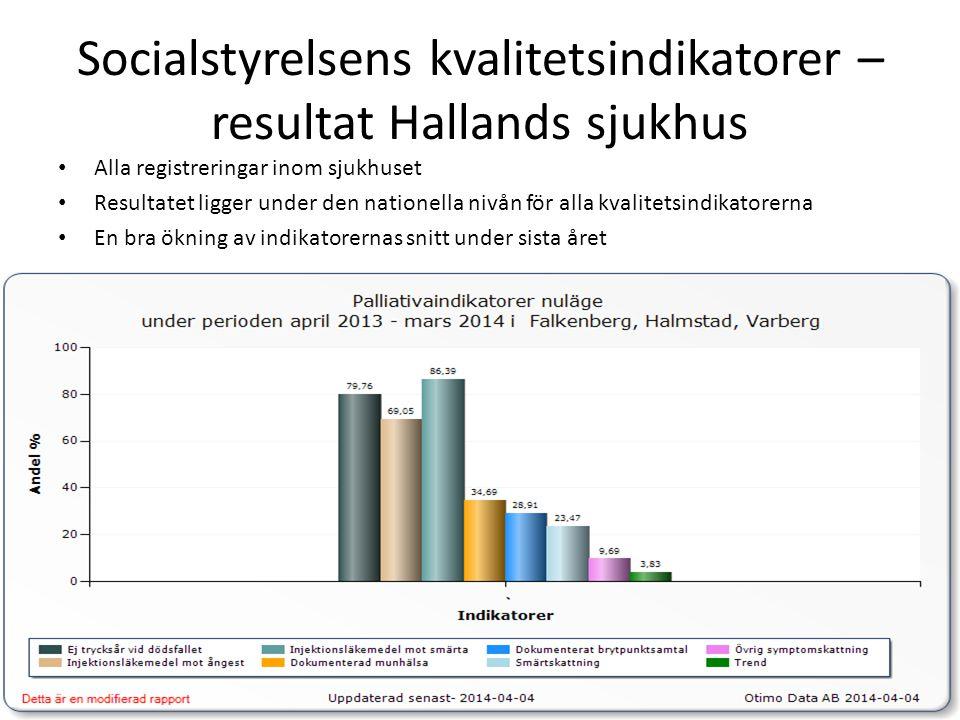 Socialstyrelsens kvalitetsindikatorer –resultat Hallands sjukhus