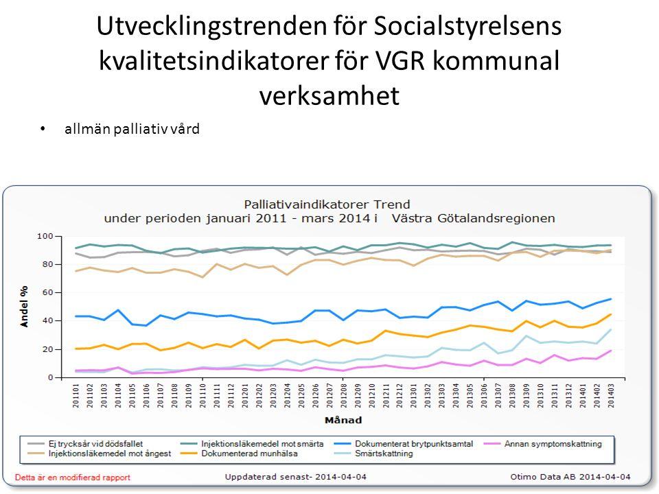 Utvecklingstrenden för Socialstyrelsens kvalitetsindikatorer för VGR kommunal verksamhet