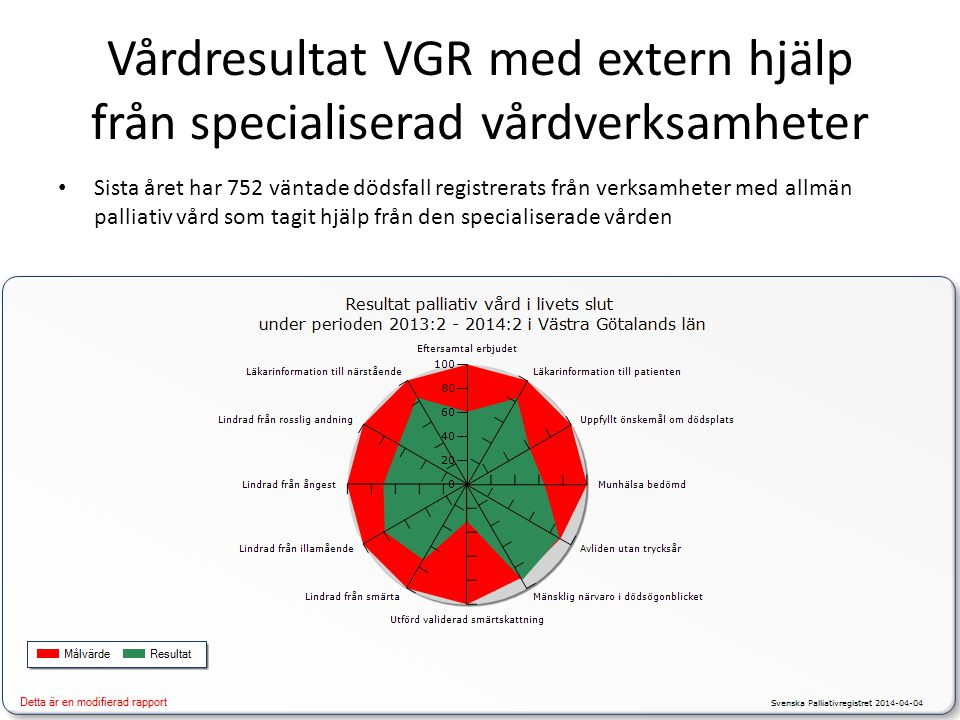 Vårdresultat VGR med extern hjälp från specialiserad vårdverksamheter