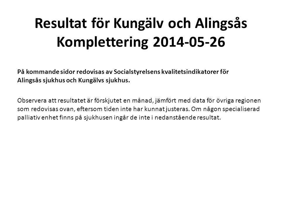 Resultat för Kungälv och Alingsås Komplettering 2014-05-26