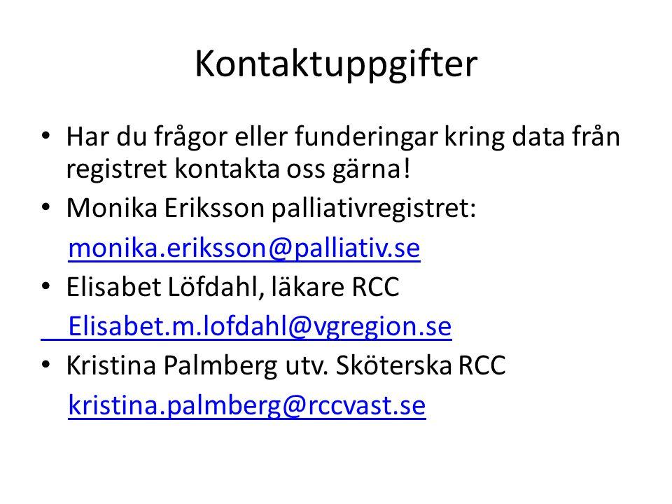 Kontaktuppgifter Har du frågor eller funderingar kring data från registret kontakta oss gärna! Monika Eriksson palliativregistret: