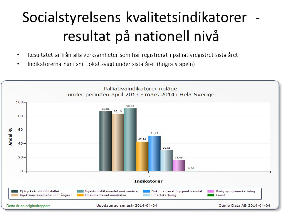 Socialstyrelsens kvalitetsindikatorer -resultat på nationell nivå