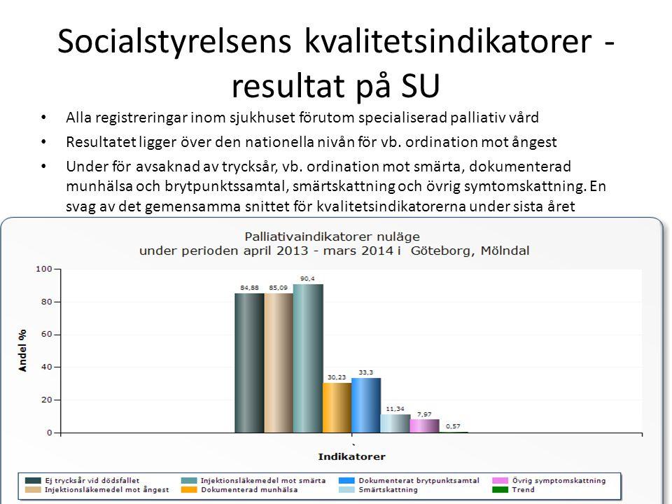 Socialstyrelsens kvalitetsindikatorer -resultat på SU