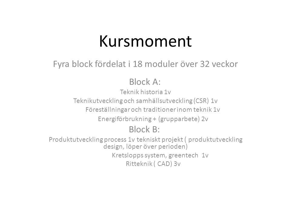 Kursmoment Fyra block fördelat i 18 moduler över 32 veckor Block A: