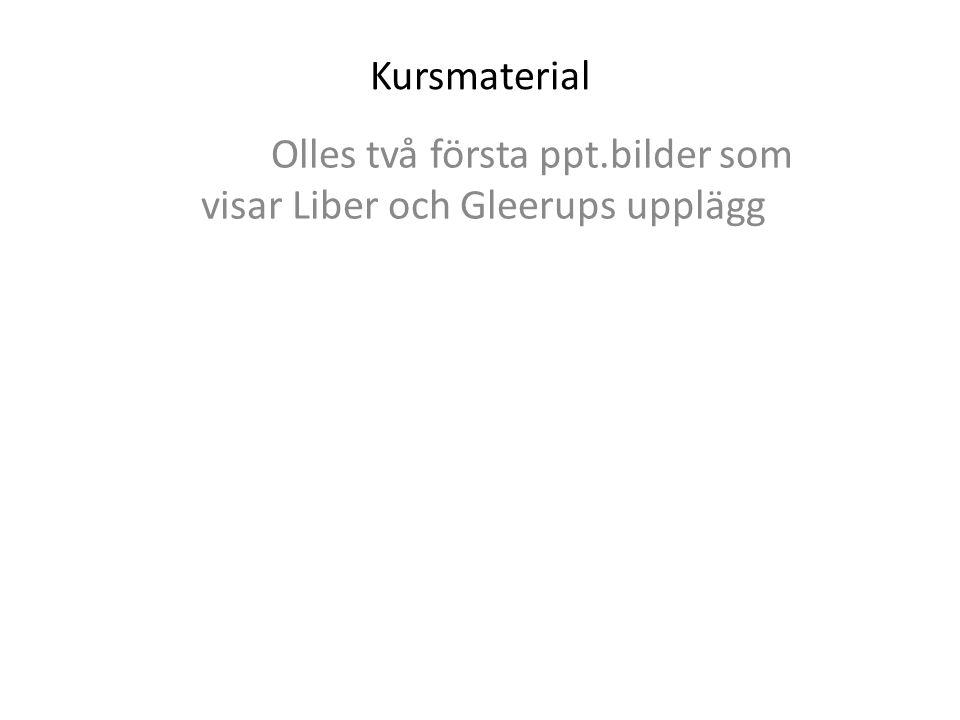 Olles två första ppt.bilder som visar Liber och Gleerups upplägg