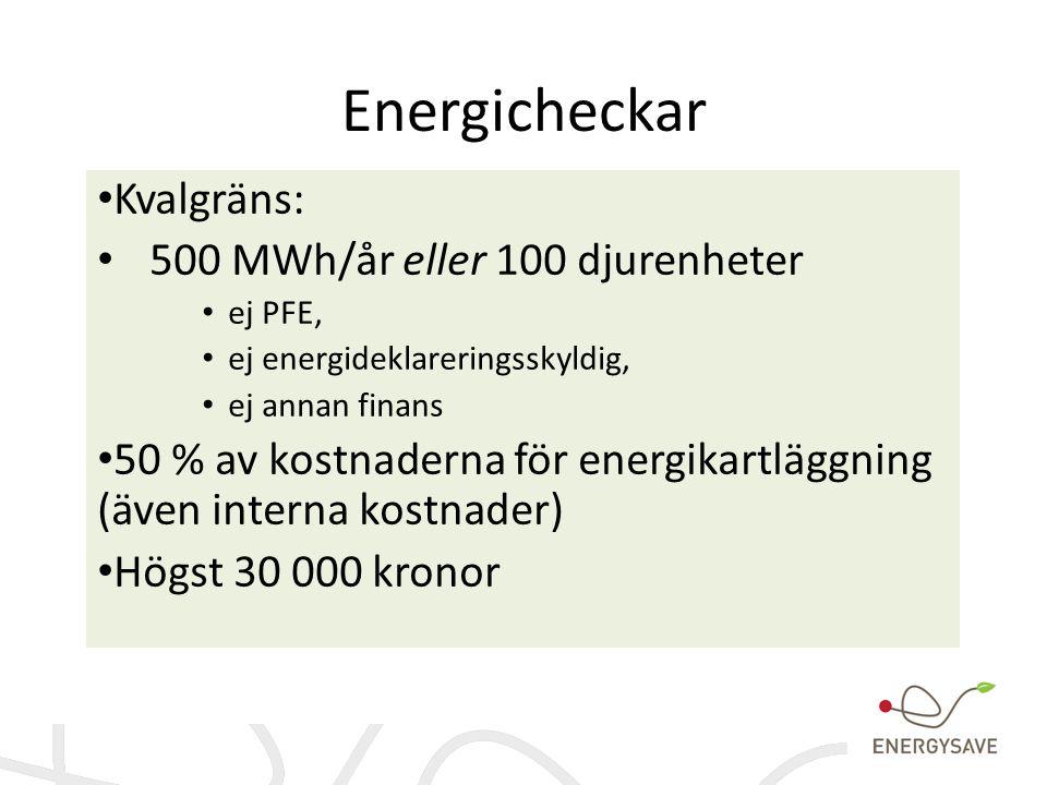 Energicheckar Kvalgräns: 500 MWh/år eller 100 djurenheter