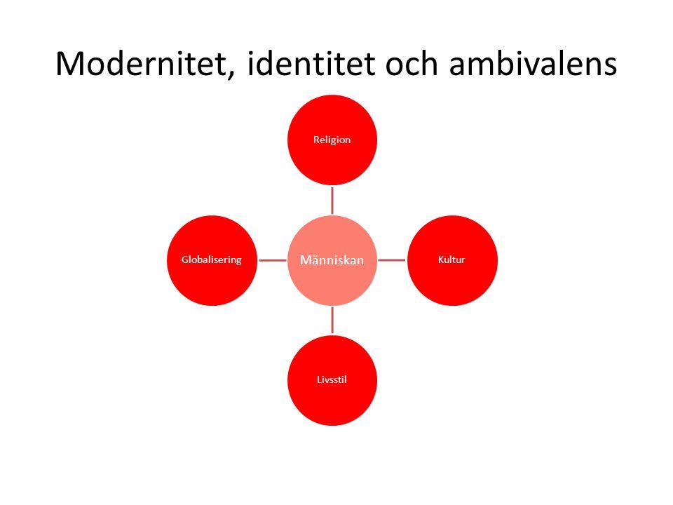 Modernitet, identitet och ambivalens