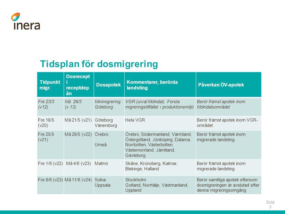 Tidsplan för dosmigrering