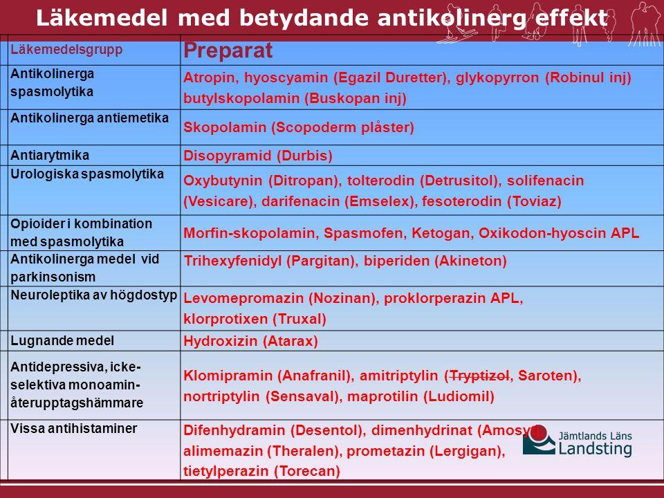 Läkemedel med betydande antikolinerg effekt Preparat