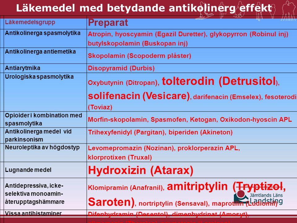 Hydroxizin (Atarax) Läkemedel med betydande antikolinerg effekt
