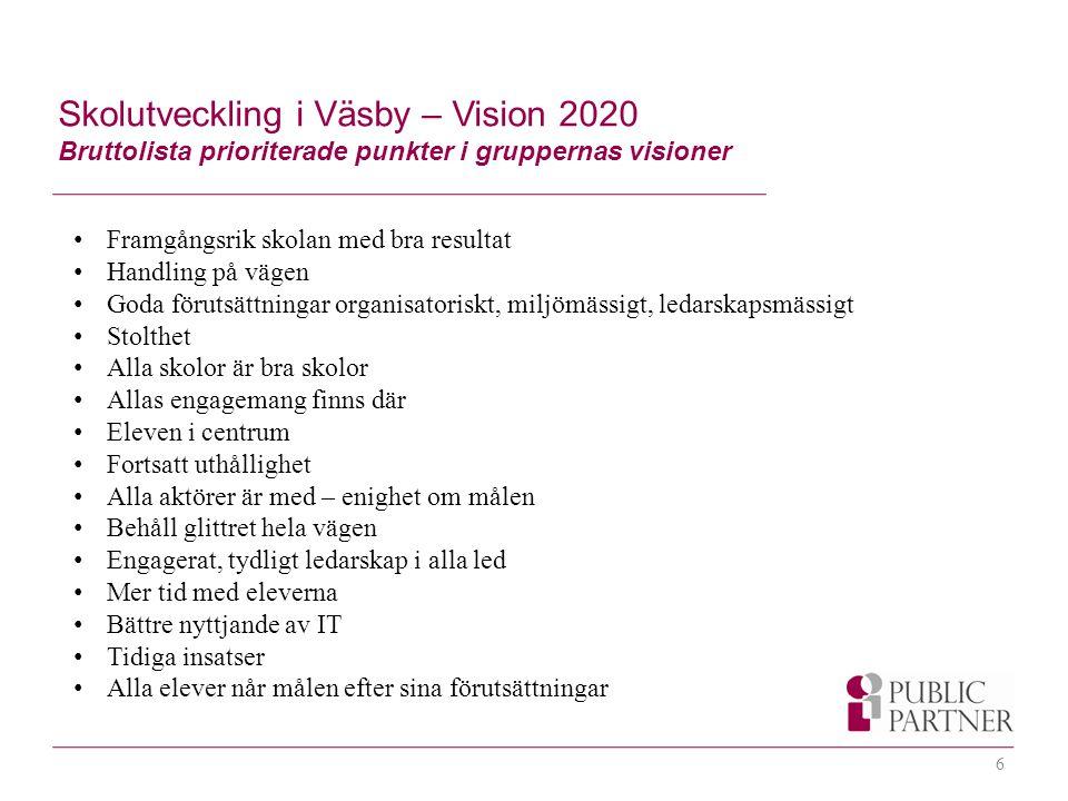 Skolutveckling i Väsby – Vision 2020