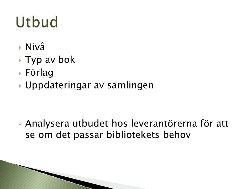 Utbud Nivå Typ av bok Förlag Uppdateringar av samlingen