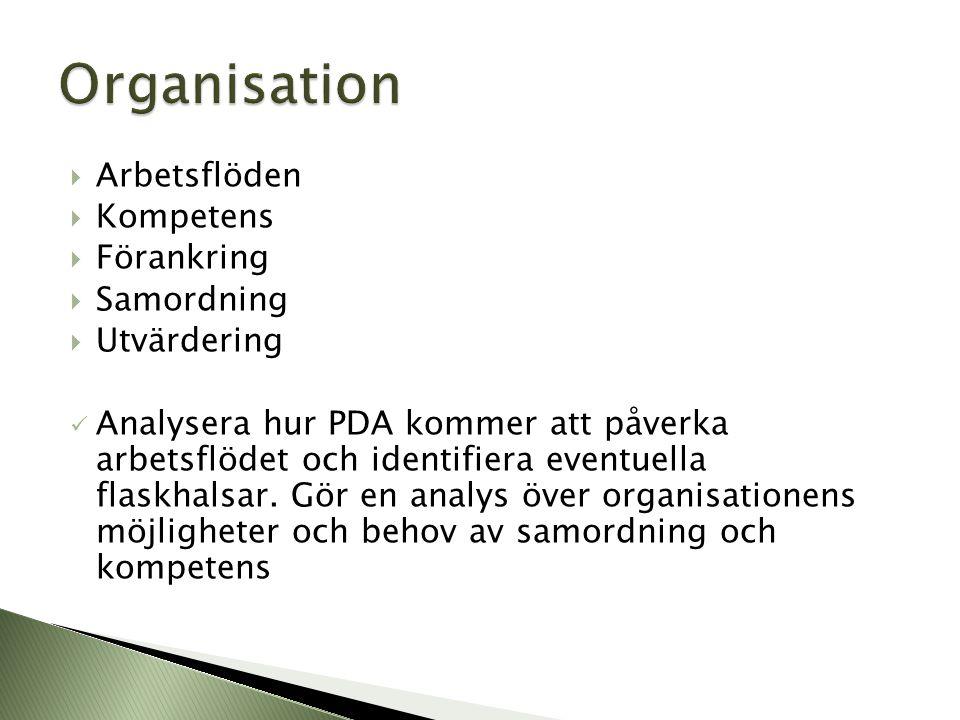 Organisation Arbetsflöden Kompetens Förankring Samordning Utvärdering