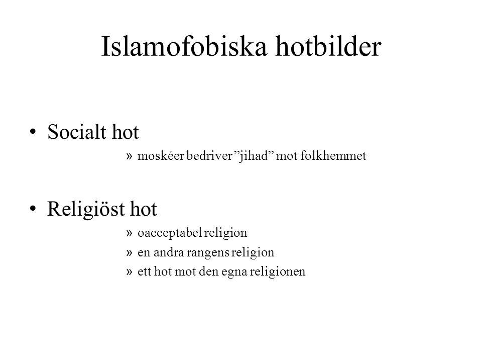 Islamofobiska hotbilder