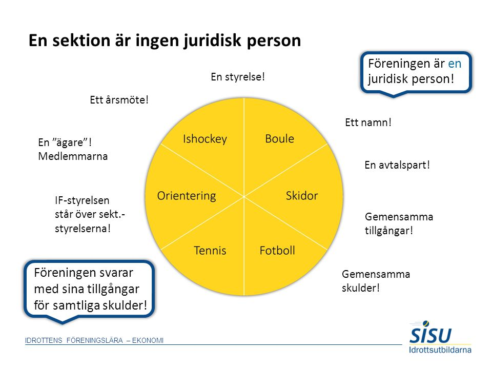 En sektion är ingen juridisk person