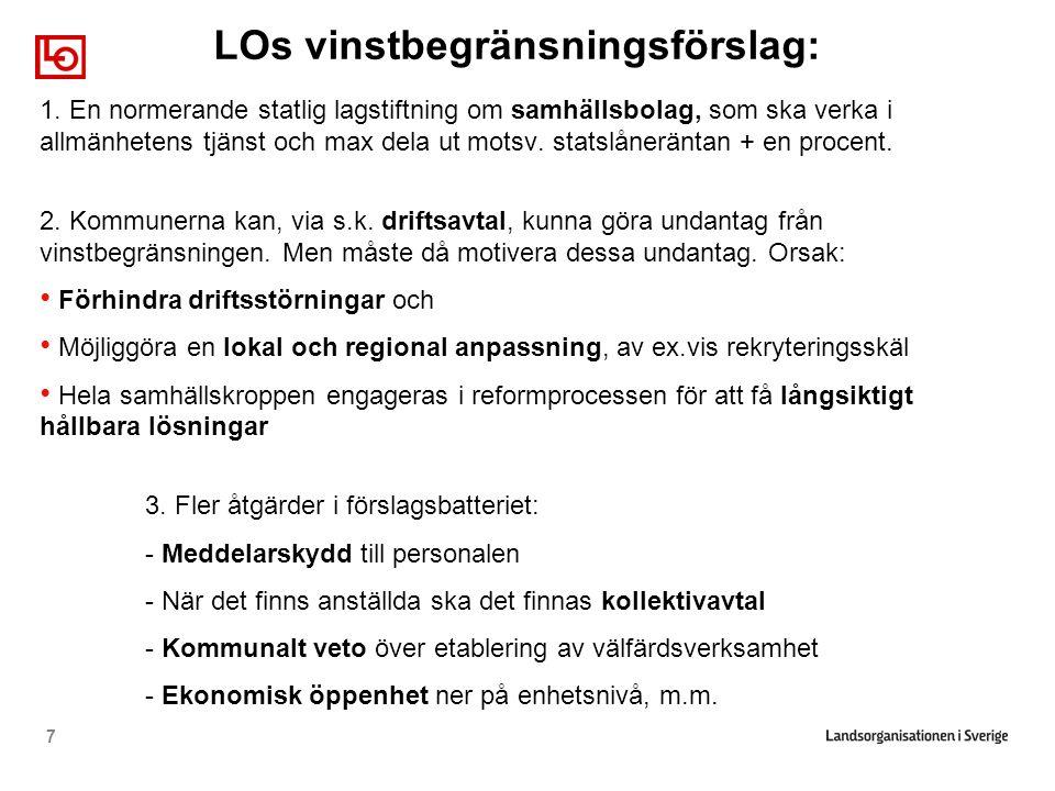 LOs vinstbegränsningsförslag: